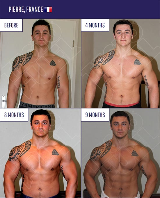 testofuel-results