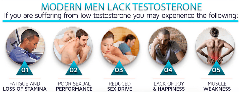 What You Don't Know About Testosterone