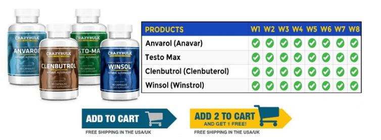 clenbutrol benefits