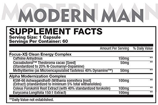 Broscience Modern Man V3 review ingredients