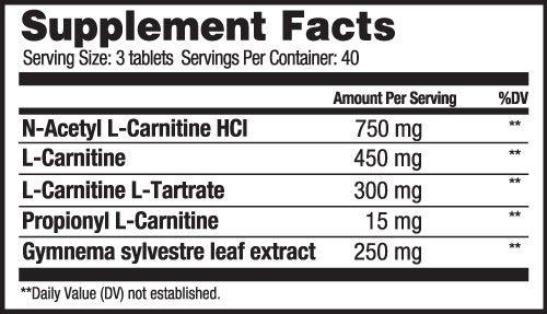 quadracran ingredients