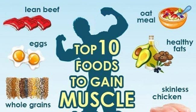 The 10 Best Foods To Build Muscle