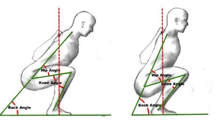 squat mistakes
