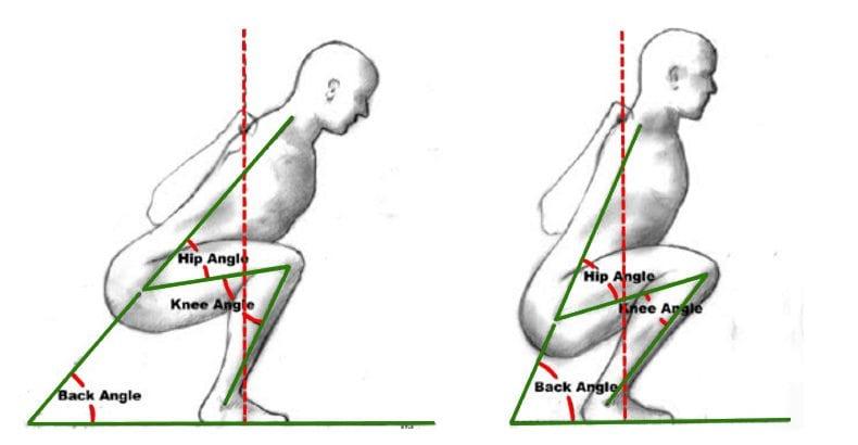 squat mistakes