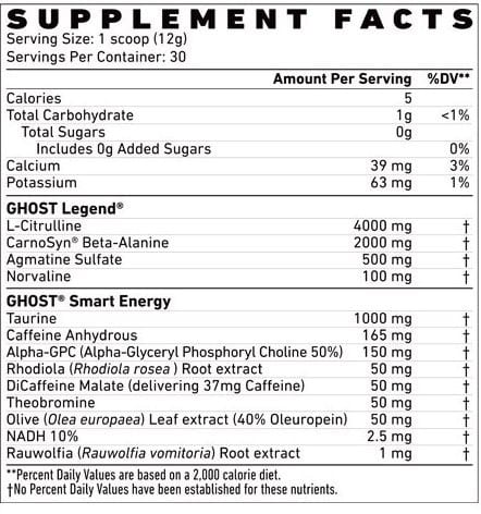 Ghost Legend Ingredients