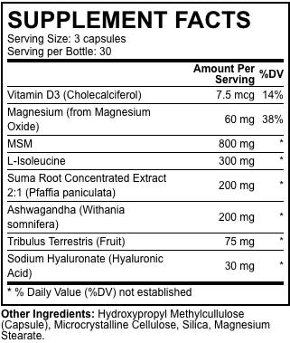 d-bal new ingredients formula