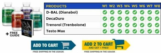 Vorteile von Trenrorol