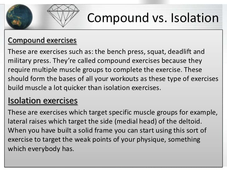 compound vs isolated