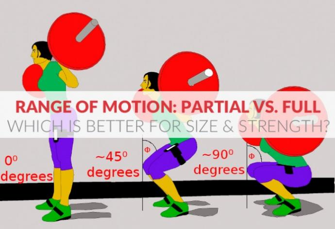 training full range of motion