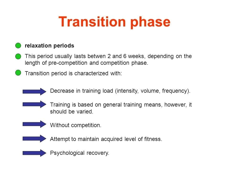 transition phase in training