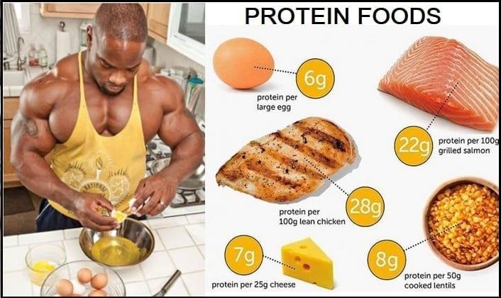 top 10 bodybuilding fooods