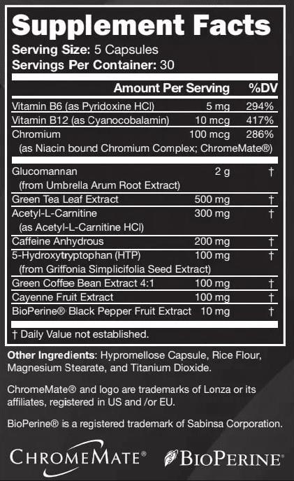 best fat burner for men over 50 ingredients