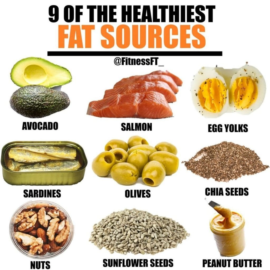 sources of fat